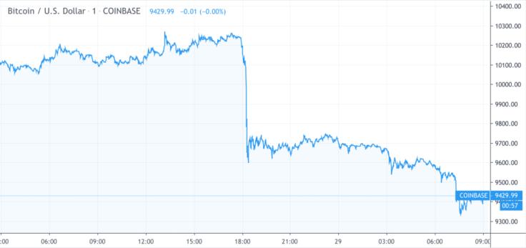 bitcoin-price-1024x484
