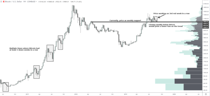 bitcoin-price-29082019-2-860x392