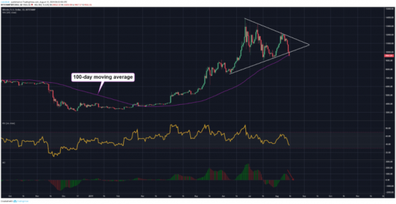 coindesk-daily-chart-560x288