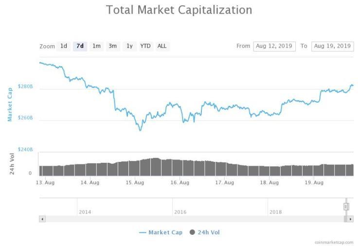 crypto-market-cap-3