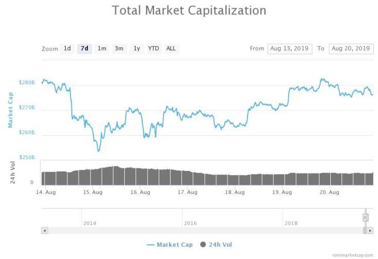 market-cap-chart