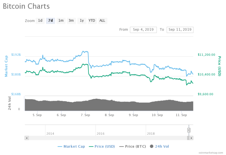 chart-17-1